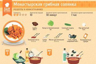Почему у мясного горячего блюда появилось украинское название