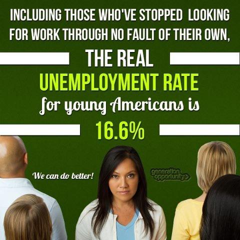 Delightful Unemployment. Unemployment ExtensionCareer AdviceJob ...