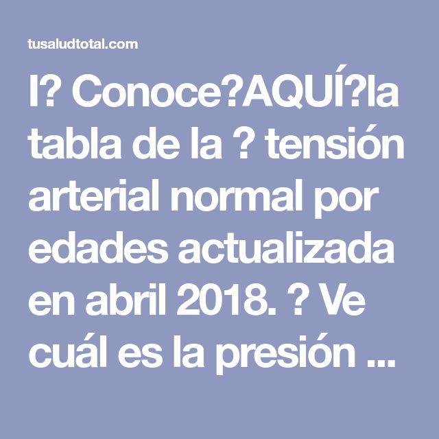 I Conoce【AQUÍ】la tabla de la tensión arterial normal por..