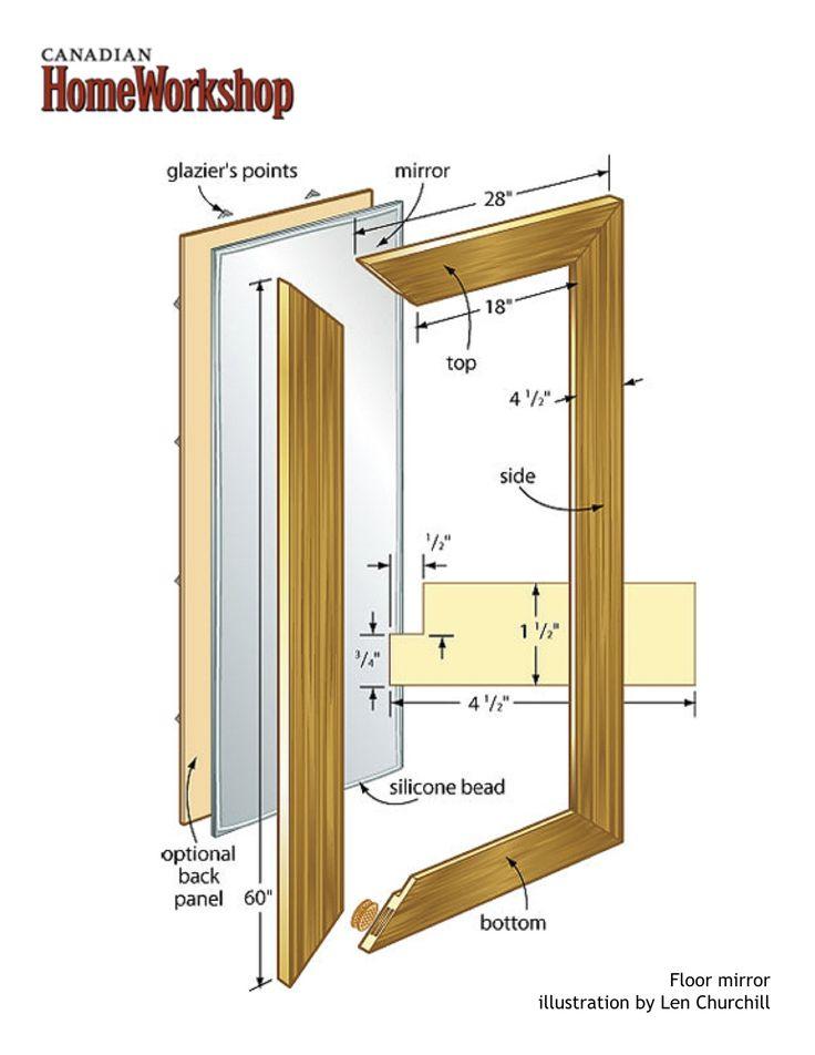 Diy Floor mirror....i have an old sliding closet door mirror, i can redo and make a standing floor mirror!