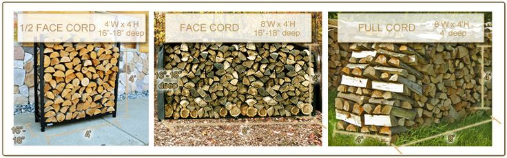 Images about fire wood on pinterest sheds