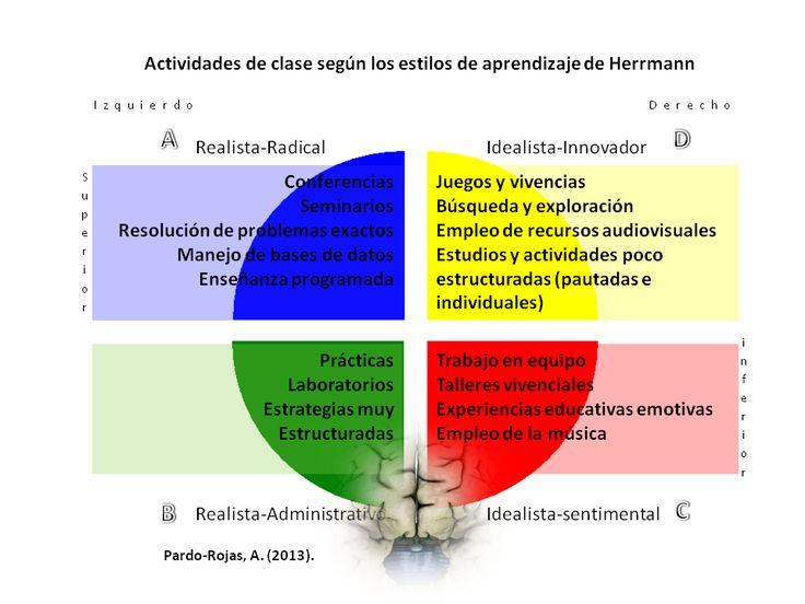 Implementación de Recursos Audiovisuales: Como propuesta de estrategia pedagógica (Spanish Edition)