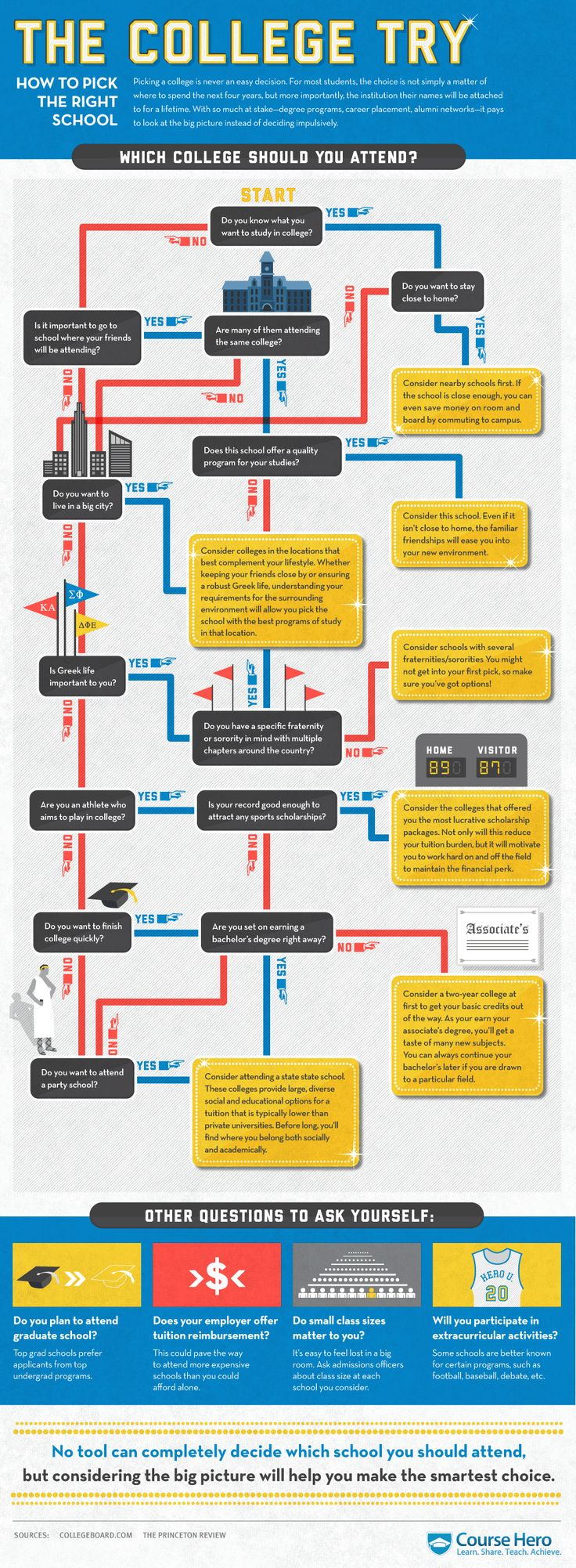 best images about college and career act test 17 best images about college and career act test prep career and high schools