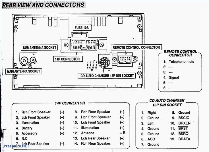 Audi A4 Wiring Diagram Pdf En 2020