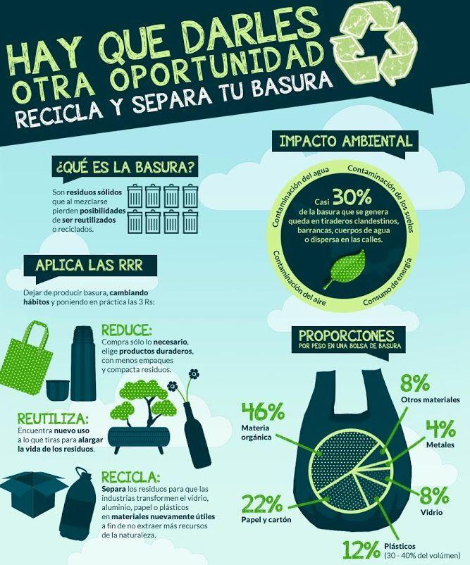 Image result for infografico de reciclar