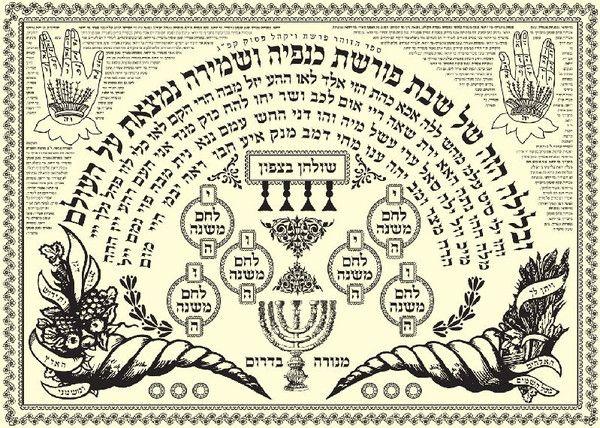"""72  NAMES  OF  GOD  KABBALAH  TALISMAN   ... 72 Names Kabbalah Halla Cover """"Shabbat Protection"""" – Kabbalah"""