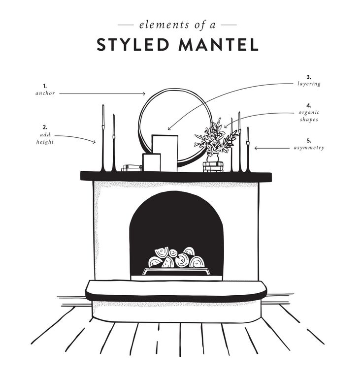 How to Decorate a Mantel: Ideas & Tips #decorating…