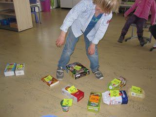 Thema Supermarkt. Producten van goedkoop naar duur