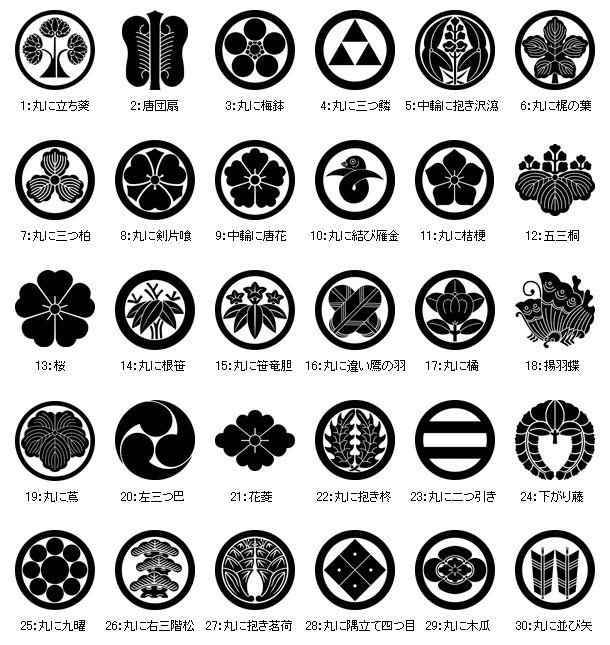 Kamon : The Japanese family crest.