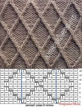 схема спицами вытянутые петли по диагонали: 13 тыс изображений найдено в Яндекс.Картинках