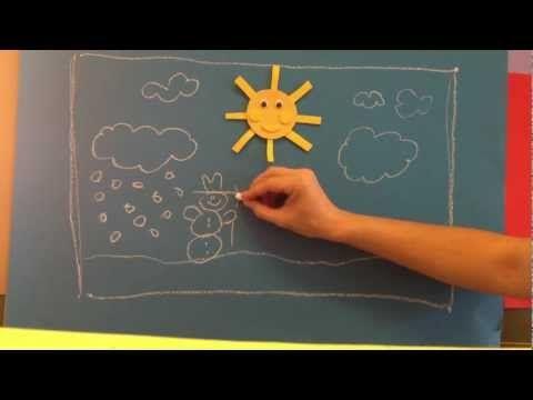 Kinderlied: Wie ist das Wetter heute? (Sonne, Schnee, Regen) German weather song