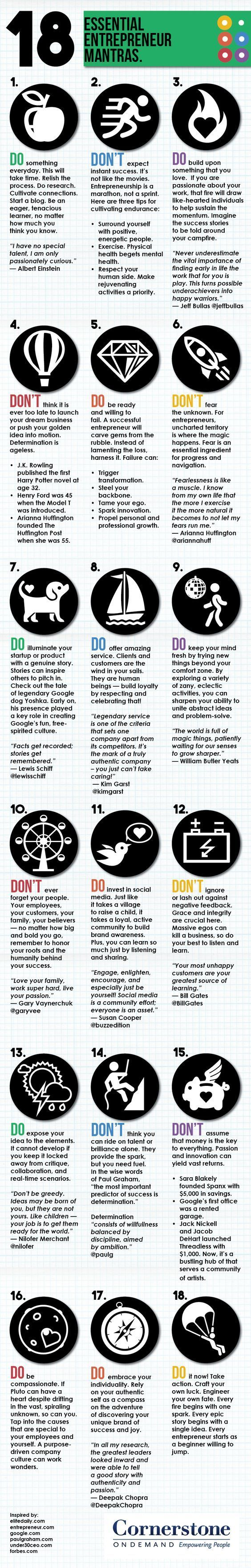 Perfect 18 Essential Entrepreneur Mantras #infographic