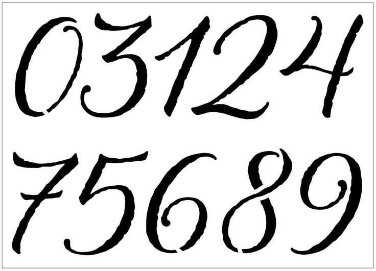 """Large Alana Number stencils for birthday banners house numbers mailboxes and more! 3"""" 4"""" or 5"""" Laser-cut Mylar stencil"""