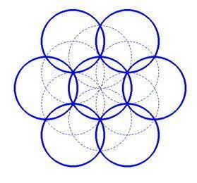 Podstawowe pojęcia - Święta Geometria
