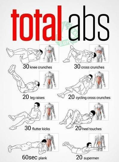 Total Abs Home Workout with diagrams of which part's working