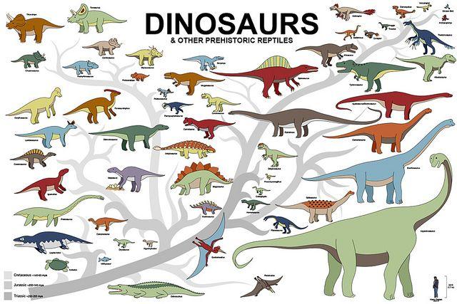 andy nguyen 39 s dinosaur poster primal carnage by thedinosaurposter via flickr prehistoric. Black Bedroom Furniture Sets. Home Design Ideas