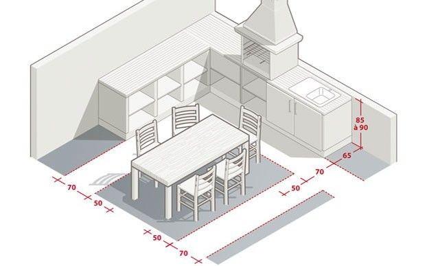 Aménagement de jardin : quelles dimension pour une cuisine d'extérieur