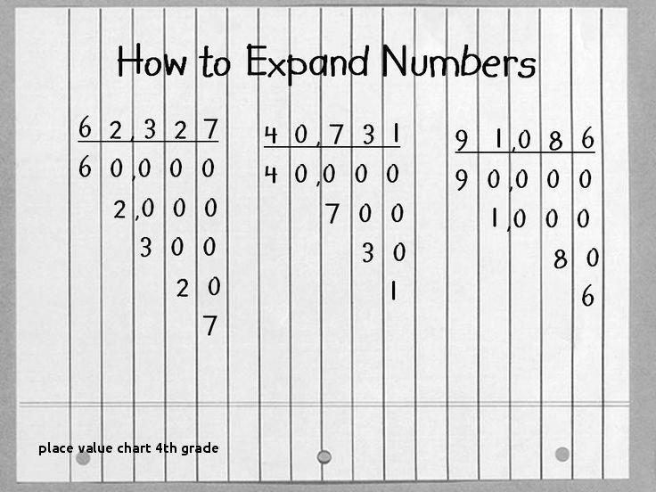 Place Value Chart 4th Grade Super Fourth Grade Math Worksheets Place Value Of Place Value Chart 4th Grade Fourth Grade Math Math Place Value Place Values