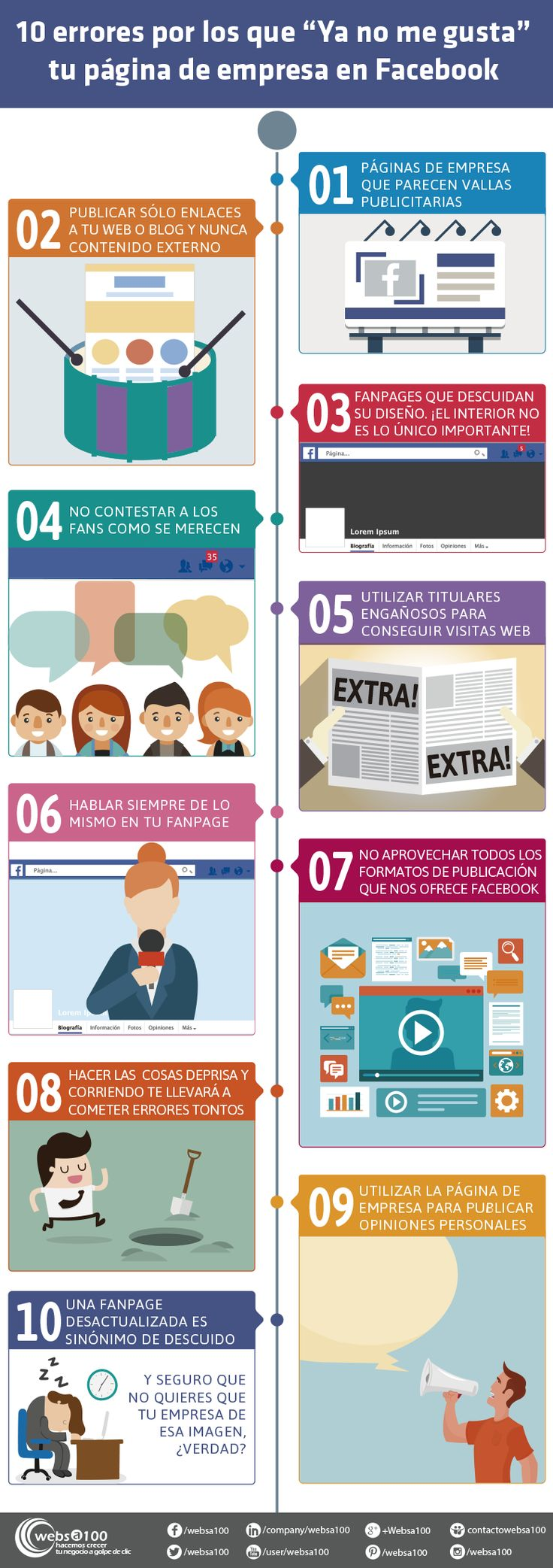 """10 errores por lo s que """"Ya no me gusta"""" tu página de empresa de Facebook. Infografía en español. #CommunityManager"""