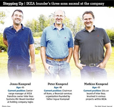 Voici les trois fils du fondateur d'IKEA...  L'entreprise suédoise est toujours solidement en main et dirigée par les membres de la famille du fondateur Ingvar Kamprad (86 ans).  http://professional.wsj.com/article/SB10000872396390443816804578001922463079746.html?mod=djemITPE_h=reno64-wsj#articleTabs%3Darticle    These are the three son of the founder of IKEA ...  The Sweden company is still firmly in hand and led by members of the family of the founder Ingvar Kamprad (86 years).