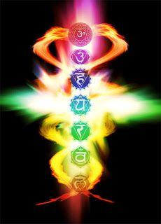 Mudar Curar e Comer: Os centros de energia ou Chakras - O que são e par...