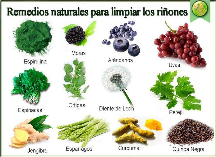 Limpiar riñones?..  #Nutrición y #Salud YG > nutricionysaludyg.com