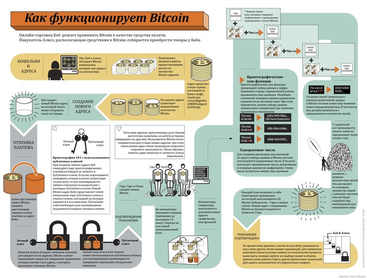 АВТОМАТИЧЕСКАЯ ДОБЫЧА USD,Bitcoin,Litecoin,Dogecoin И ДРУГИЕ КРИПТОВАЛЮТЫ http://automaticmining.jimdo.com/