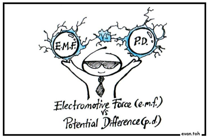 best 25  electromotive force ideas on pinterest