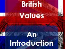 Citizenship: British Values: Introduction