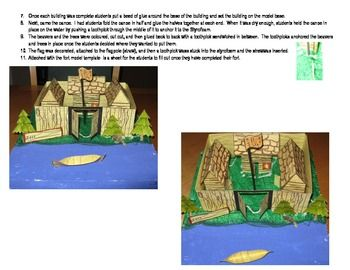 Fur Trading Fort 3-D Model Template