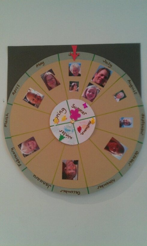 Birthday calendar graph. So cute! I like how she added the seasons and made it a circle graph