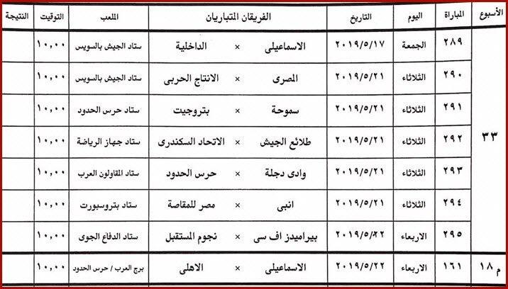 مواعيد مباريات الأسبوع 33 فى الدوري ومواجهات من نار للنجاة من الهبوط Sheet Music Music