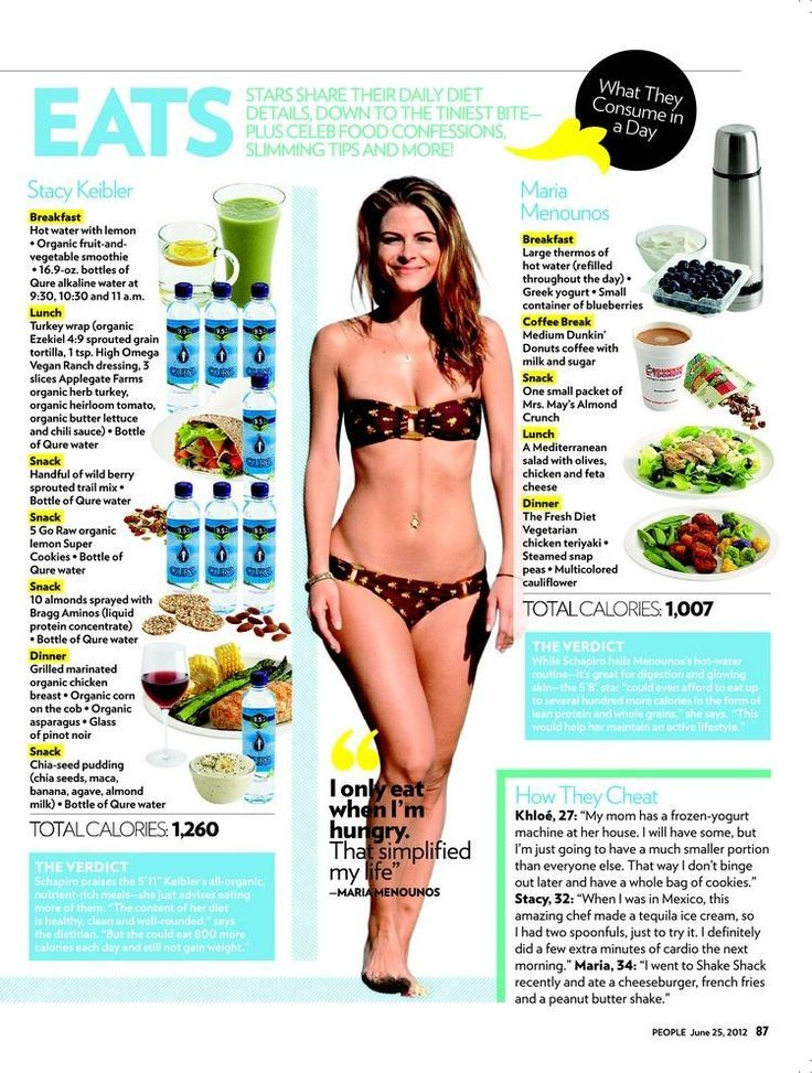 awesome How Hollywood Eats - Khloe Kardashian, Maria Menounos, Stacy Keibler : People.co...