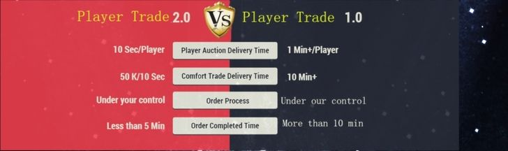 Player trade 2.0 is online now???????????? Great step to buy fifa ???????????? You are the master????⚽️???????? http://www.fifa1314.com/news_116858.html
