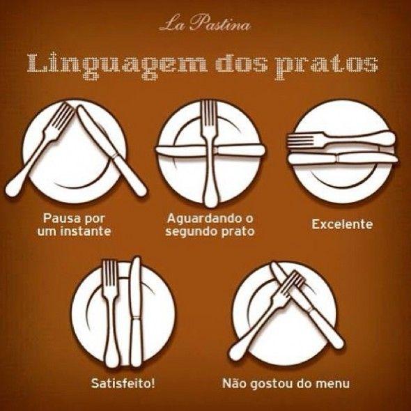 A linguagem dos pratos