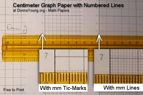 1000  images about mathematics on pinterest