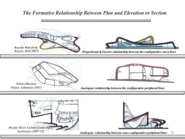 Architecture Design Concept organic concept architecture design - google search | conceptuals