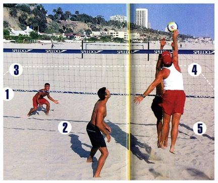 how to do a jump float serve volleyball