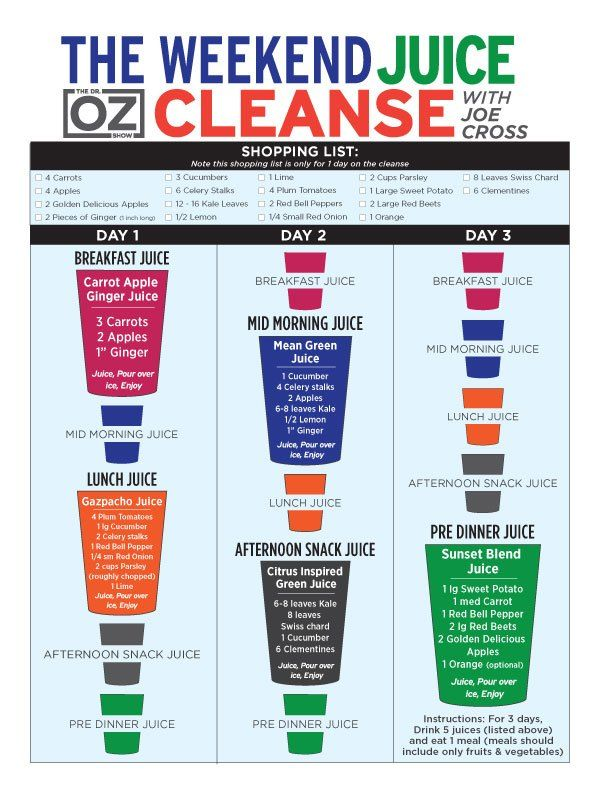 Dr. Oz 3-Day Weekend Juice Cleanse Challenge... I'm skeptical of juice cleanses but I guess it wouldn't hurt to try, although I'd have to smoothie everything since I don't have a juicer.