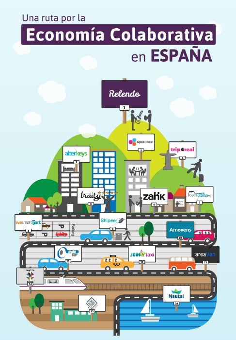 Los 16 líderes de la economía colaborativa 'made in Spain'   Innovadores   EL MUNDO