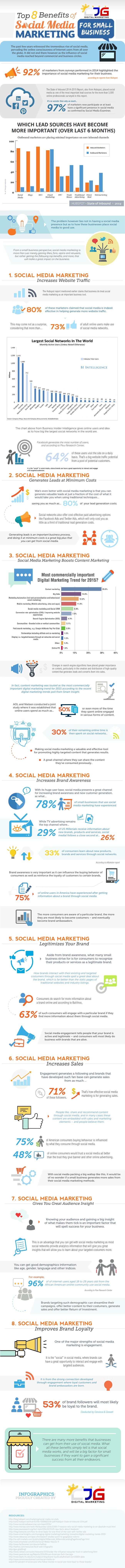 Top-8-Benefits-of-Social-Media-Marketing-for-Small-Business