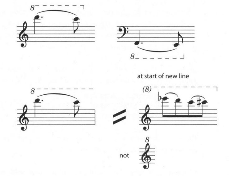 there is no need to add 'va' or 'ma' to the '8' or '15' in ottava lines, they are unambiguous already #booseyfact