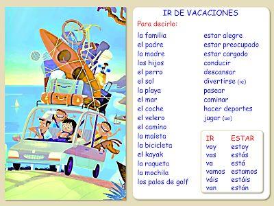"""Una actividad sobre la familia y los verbos """"ir"""" y """"estar"""""""