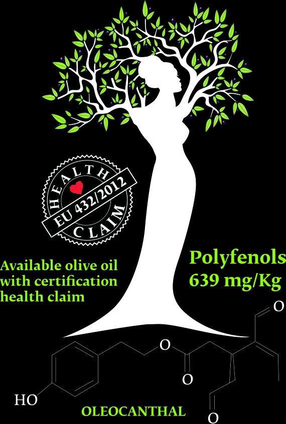 HEALTH CLAIM EXTRA VIRGIN OLIVE OIL KORONIDA