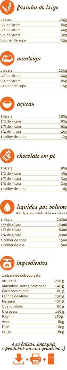 Índice de Receitas naminhapanela - Naminhapanela.com Blog de Culinária