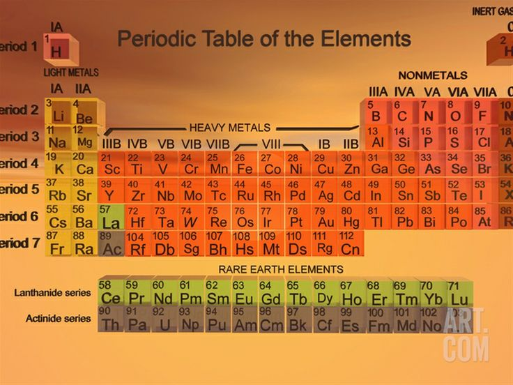 69 best Chemistry Stuff images on Pinterest Chemistry, Science - copy periodic table of elements quiz 1-18