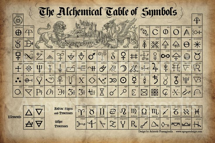 "The Alchemical Table of Symbols Design by Aristotle Pramagioulis Available here: <a rel=""noreferrer nofollow"" target=""_blank"" href=""https://society6.com/product/the-alchemical-table-of-symbols_print#1=45"">https://society6.com/product/the-alchemical-table-of-symbols_print#1=45</a>"