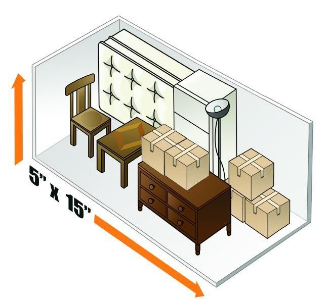 5 X 15 Storage Unit Comparison Guide Affordable Self
