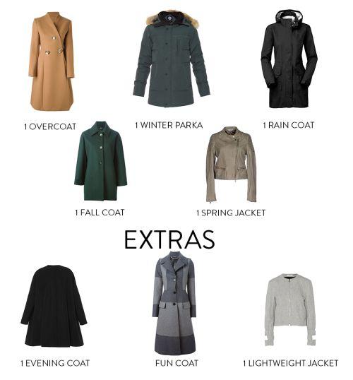 wardrobe basics coats women