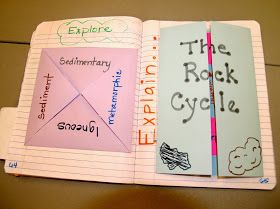 Teaching Science With Lynda: The Rock Cycle with Interactive Notebook Ideas for Science